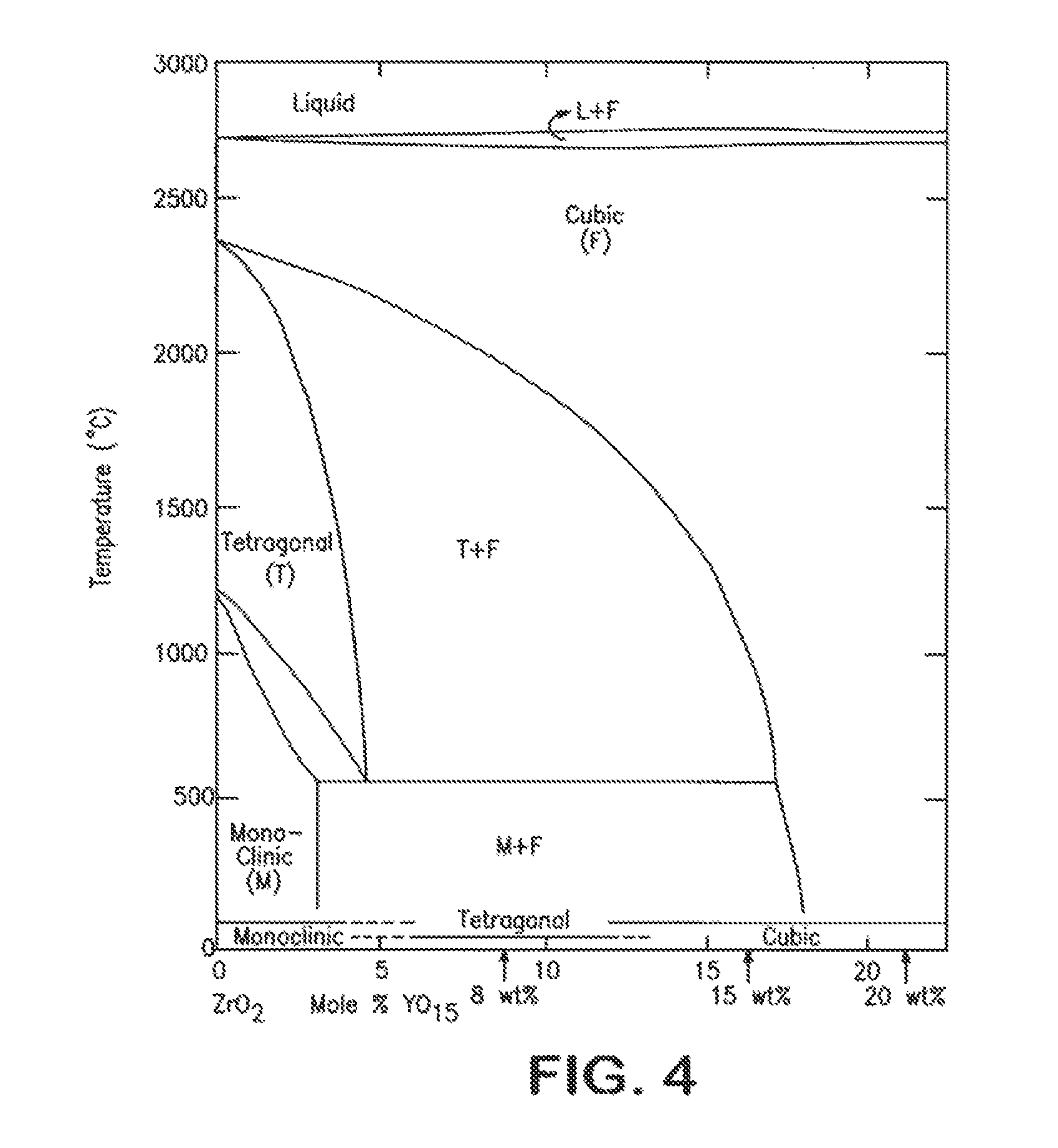 hight resolution of iron zirconium phase diagram wiring diagrams wni aluminium copper alloy phase diagram aluminum silicon phase diagram
