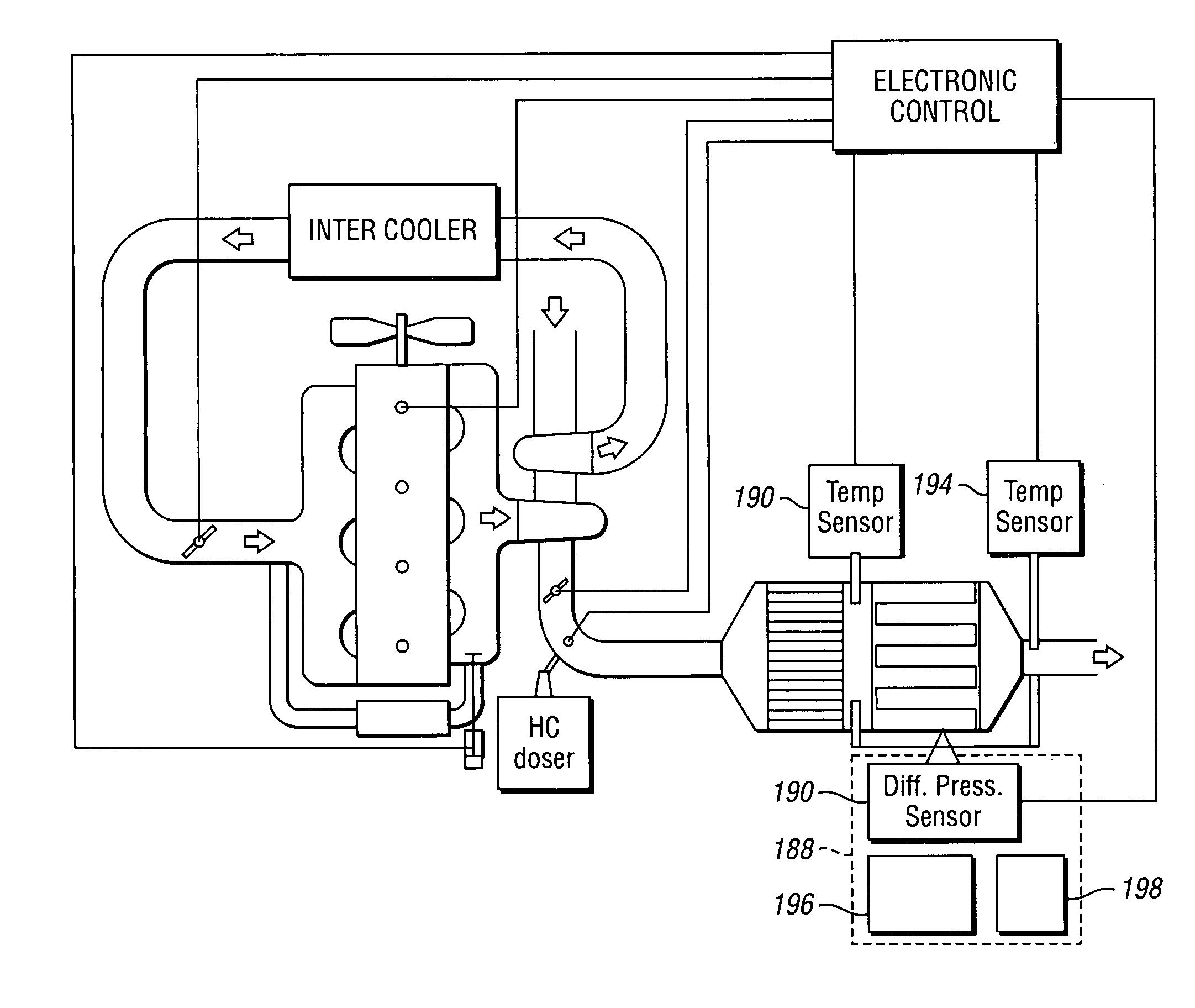 Location Of Exhaust Pressure Sensor