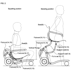 Wheelchair Names Ball Chair For Office Benefits Patent Us8210295 Electric Google Patents