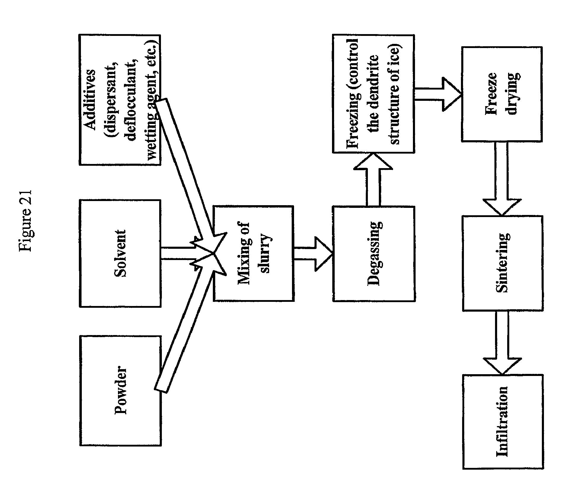 Tl Wiring Diagram Astroflex Jeep Diagrams. Jeep. Auto