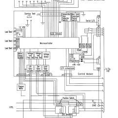 Winnebago Itasca Wiring Diagrams Lincoln Mig Welder Parts Diagram Rv Electrical Monaco Dynasty