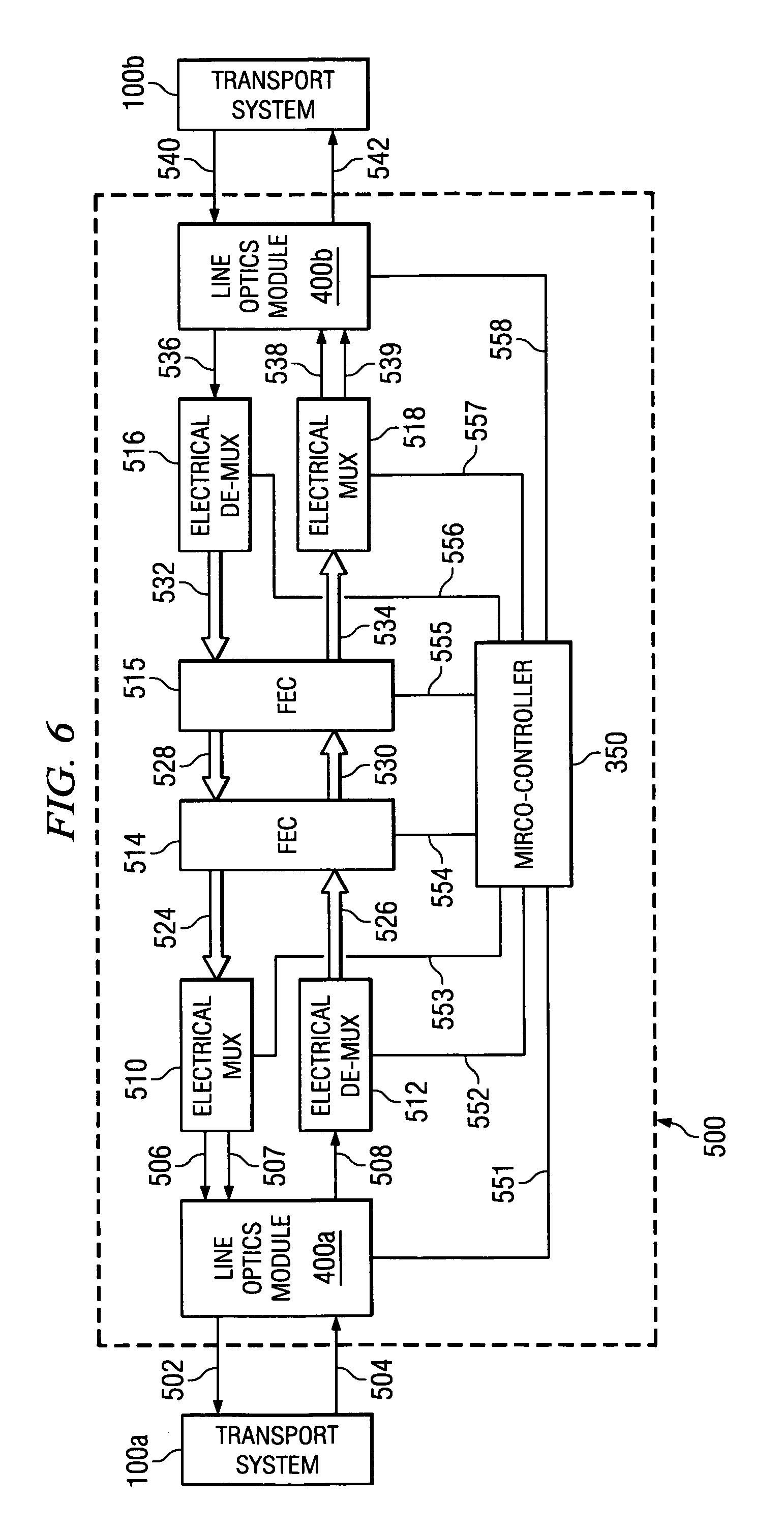 Transpo F540 Wiring Diagram : 27 Wiring Diagram Images