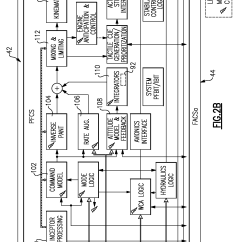 Asco 165 Wiring Diagram 2004 Chevy Silverado Radio Harness Fly By Wire Schematic Boeing Security Light