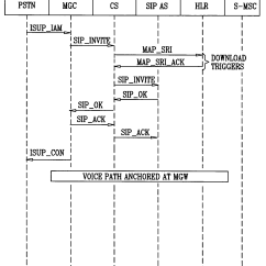 Pstn Call Flow Diagram Leviton 3 Way Switch Wiring Patent Us8243715 Delivering Sip Based Services To