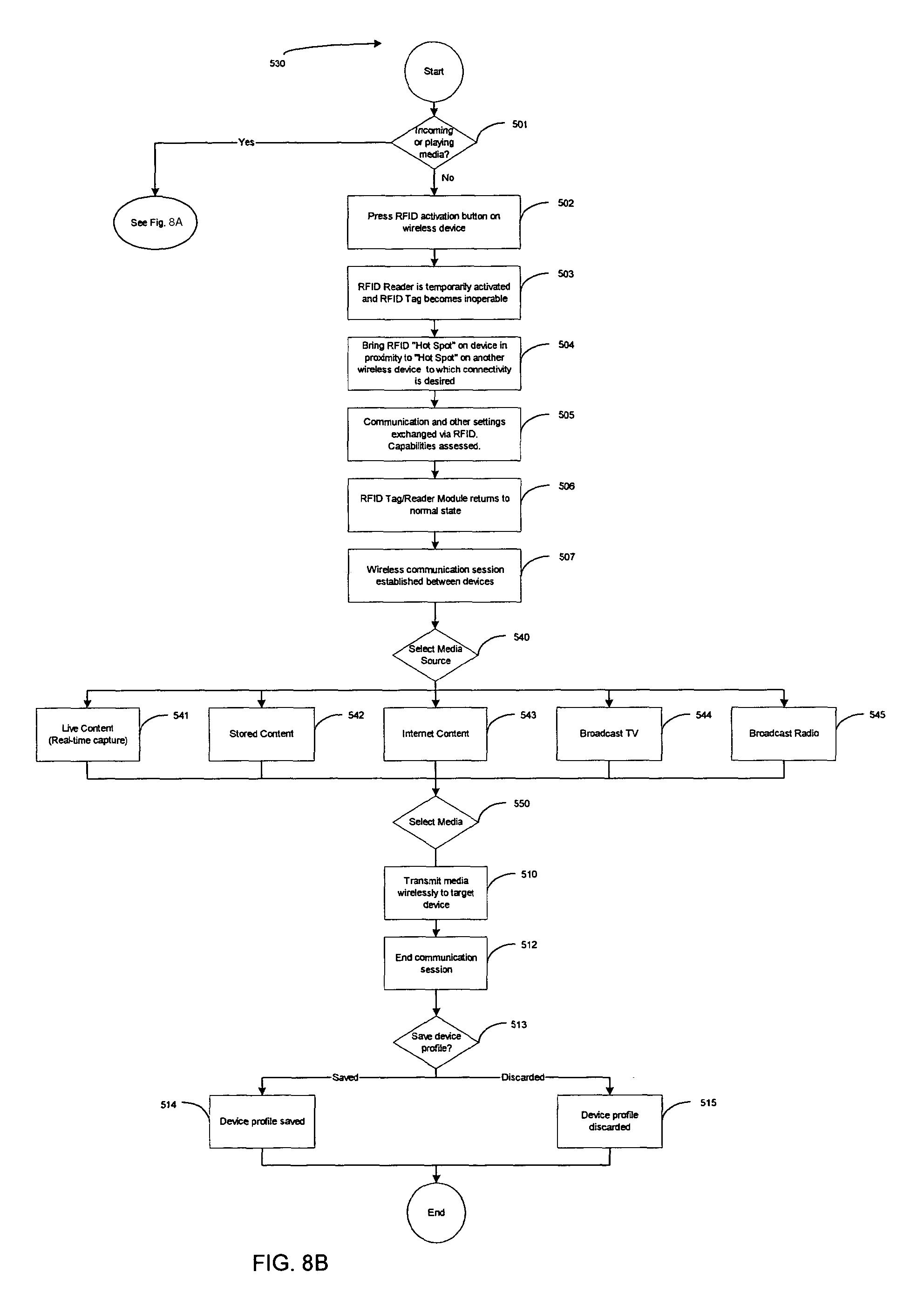 Diagram Moreover Ford E4od Transmission Diagram In Addition Ford E4od