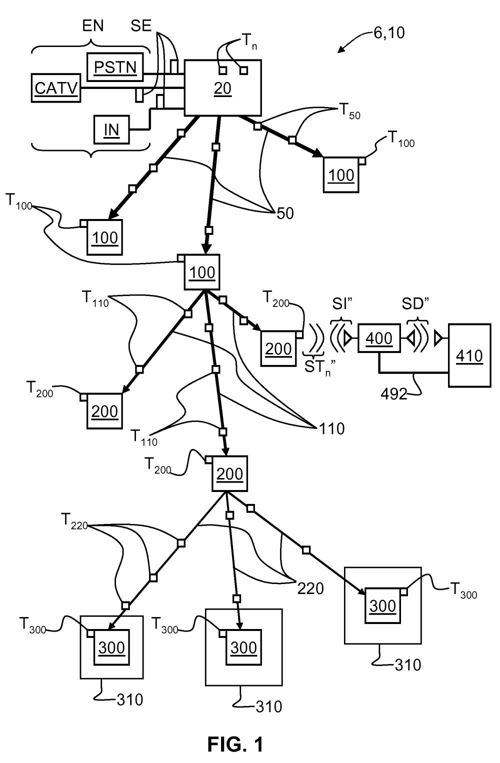 medium resolution of diagram free download wiring schematic on dsl splitter diagram free engine image for user setup at t u verse home diagram u verse internet