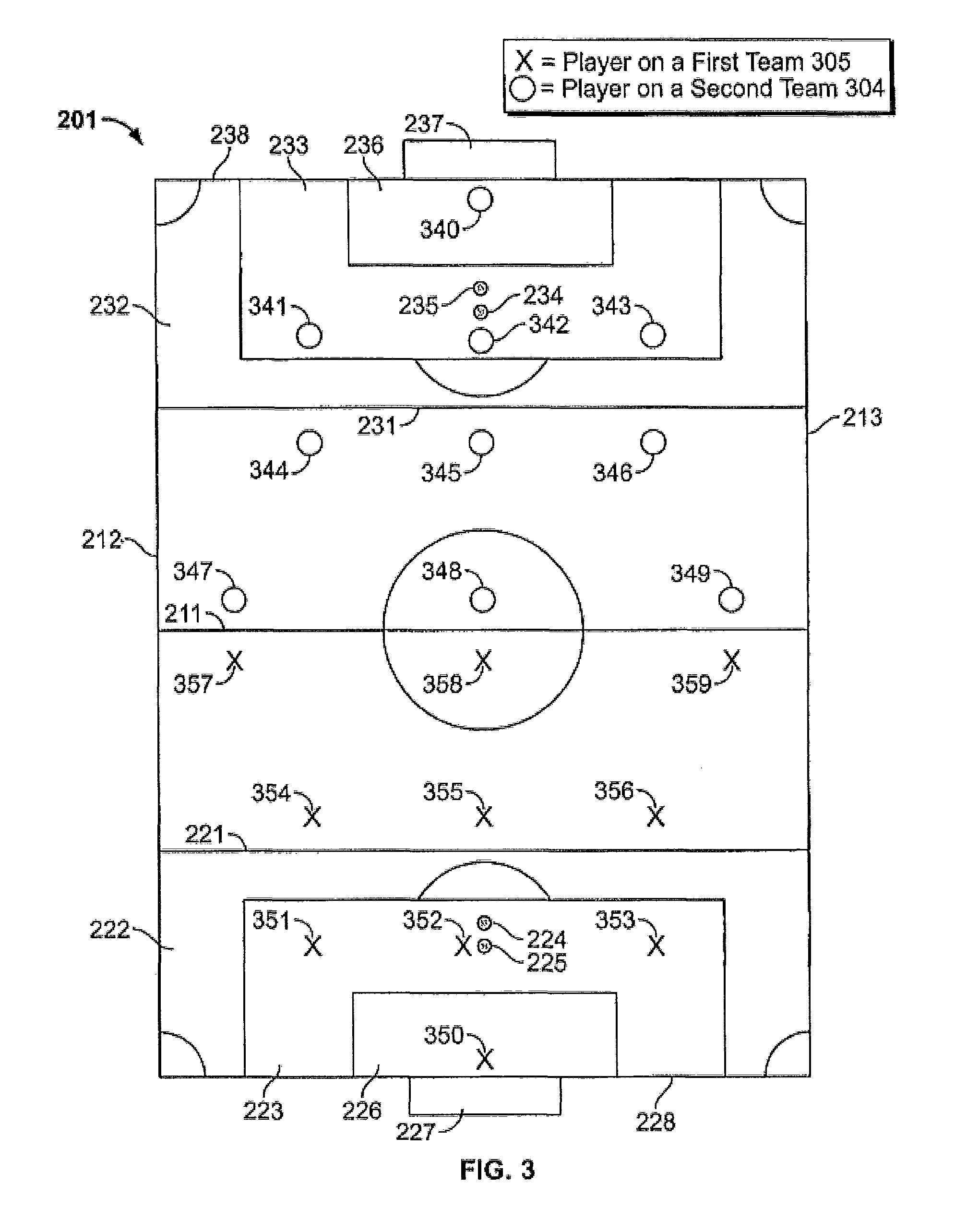 Soccer Field Diagram Dimensions