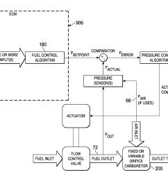 yale electric forklift wiring diagram pdf [ 3302 x 2178 Pixel ]