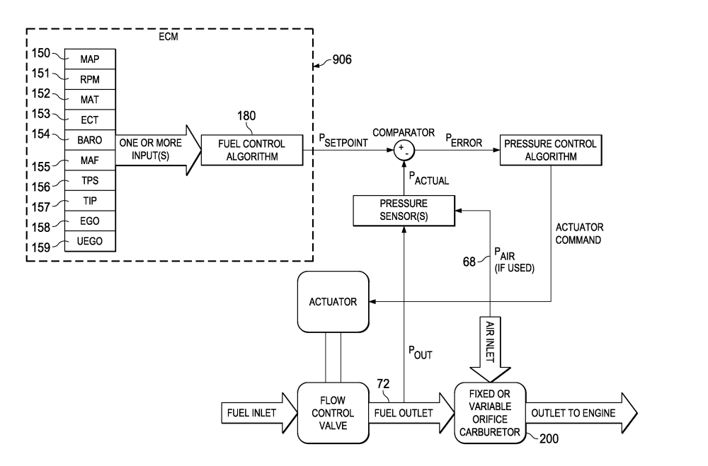 medium resolution of yale electric forklift wiring diagram pdf