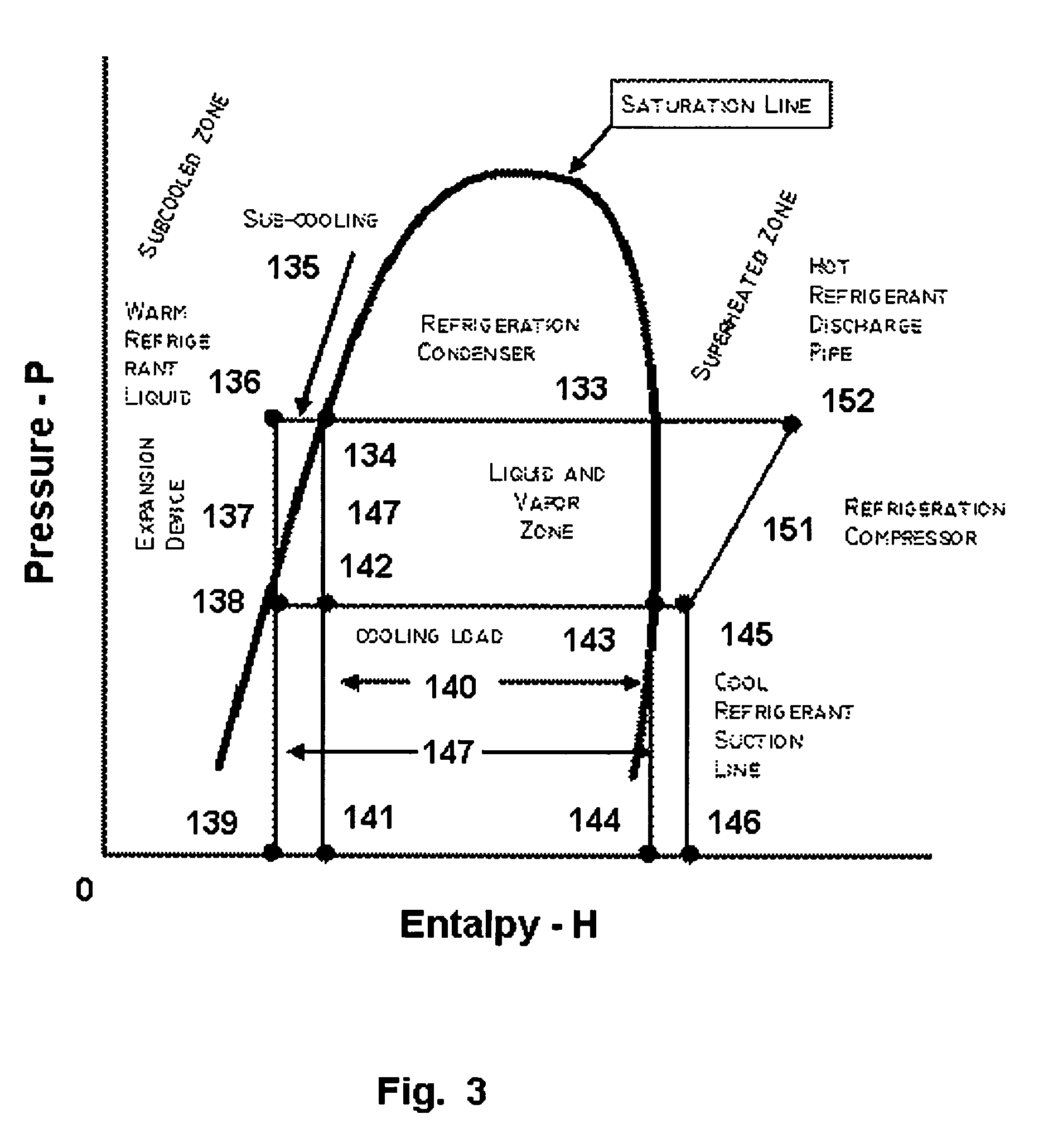 Refrigeration Subcooling Refrigeration System
