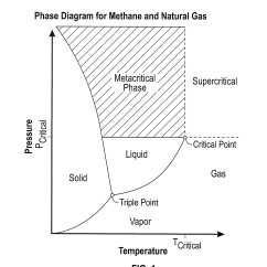 Bromine Phase Diagram Sketch 1994 Jeep Grand Cherokee Radio Wiring Patent Us8342246 Fracturing Systems And Methods
