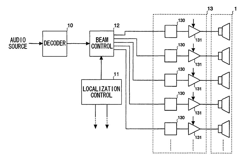 medium resolution of line array speaker wiring diagram data schema array speaker wiring diagram