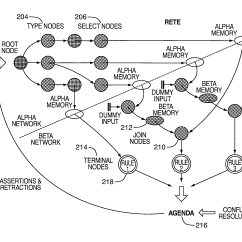 Memory Hierarchy Diagram Alternator Wiring Chevy Patent Us8401992 Computing Platform Based On A