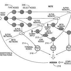 Memory Hierarchy Diagram Harley Davidson Tachometer Wiring Patent Us8401992 Computing Platform Based On A