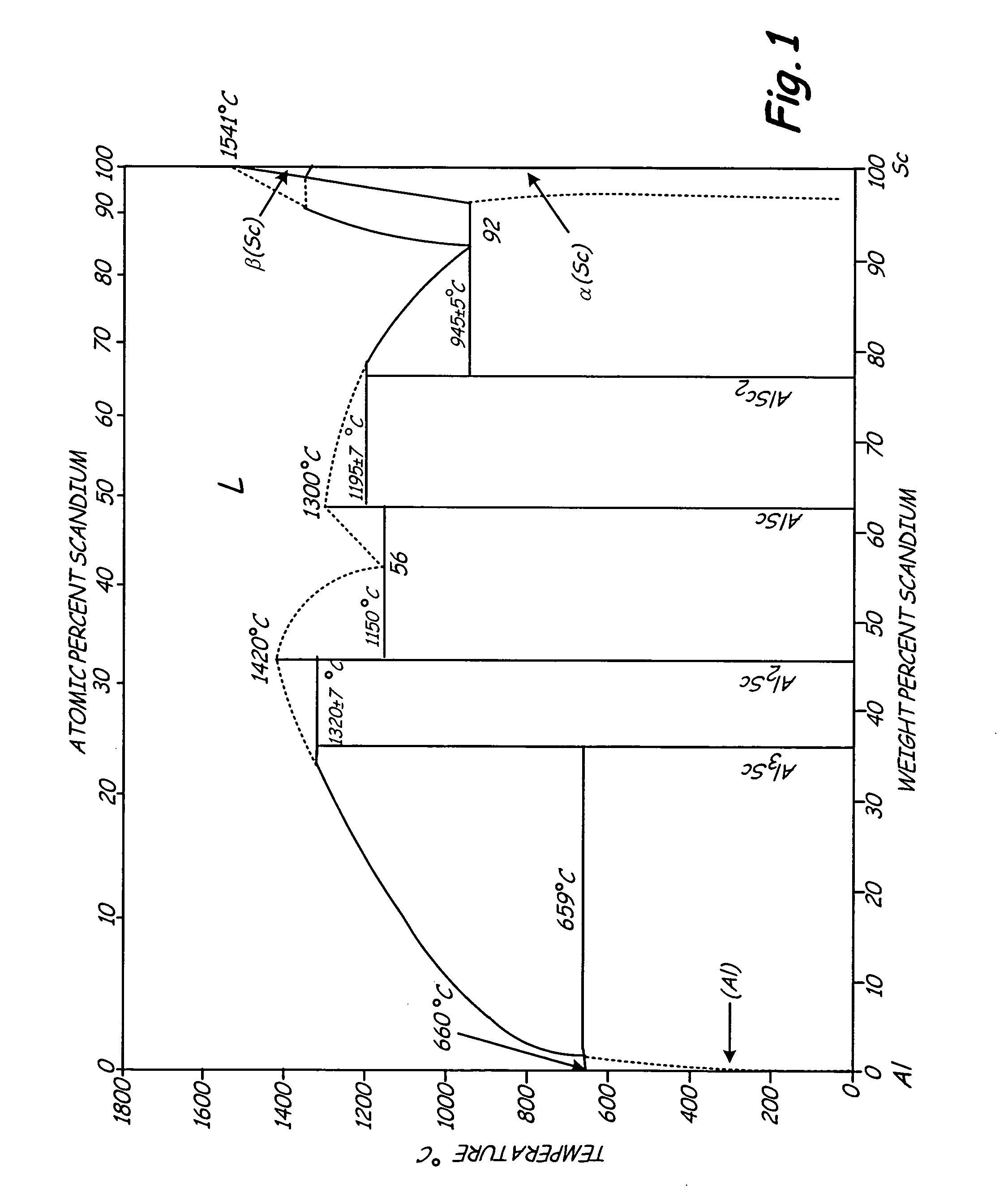 sio2 phase diagram 1984 toyota pickup headlight wiring silicon oxide free engine image