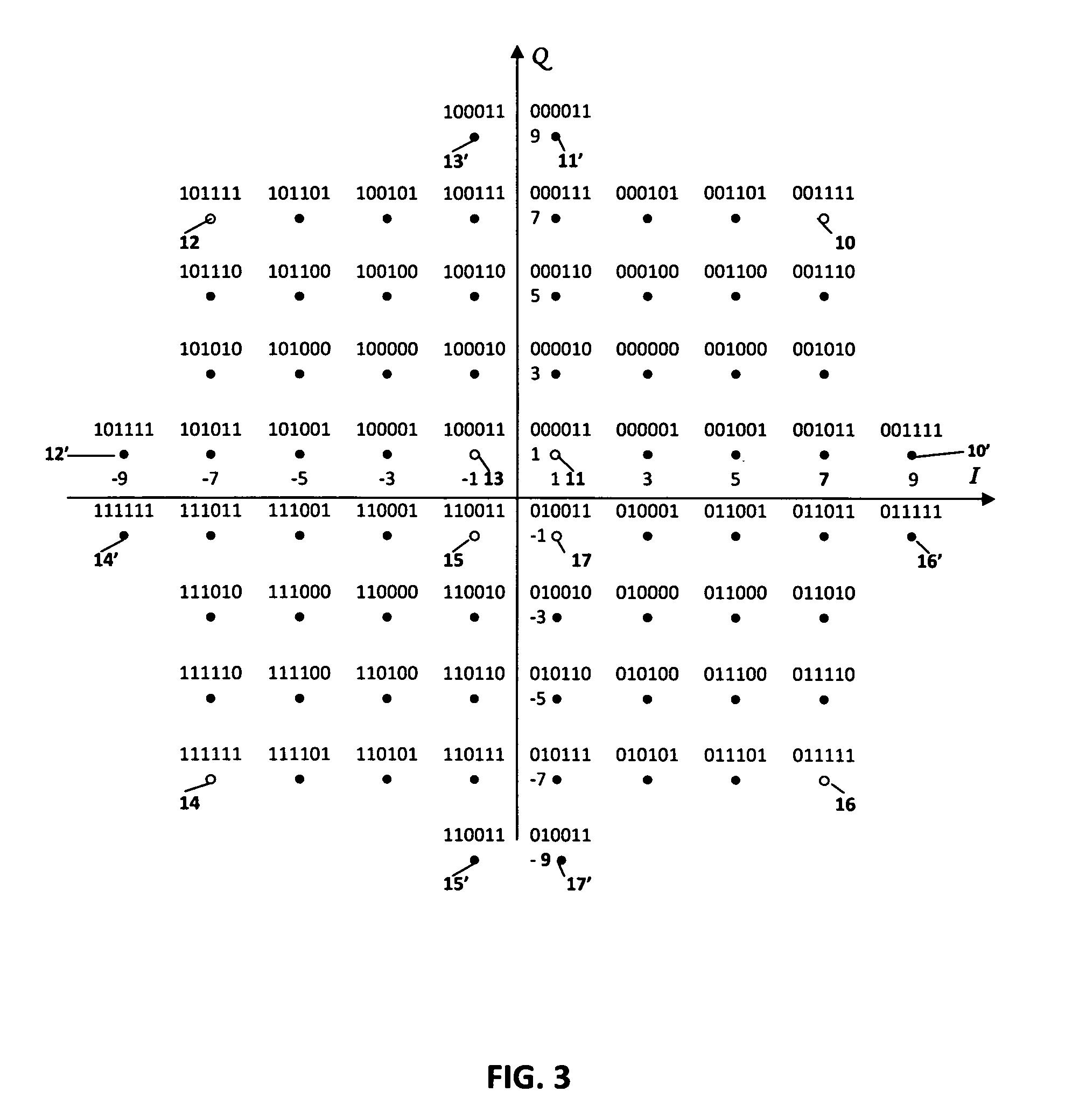 constellation diagram of 16 psk plow wiring patent us8422579 quadrature amplitude modulation via