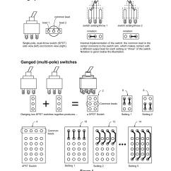 Les Paul Wiring Diagram Push Pull 110cc Atv Taotao Fender Stratocaster Hss