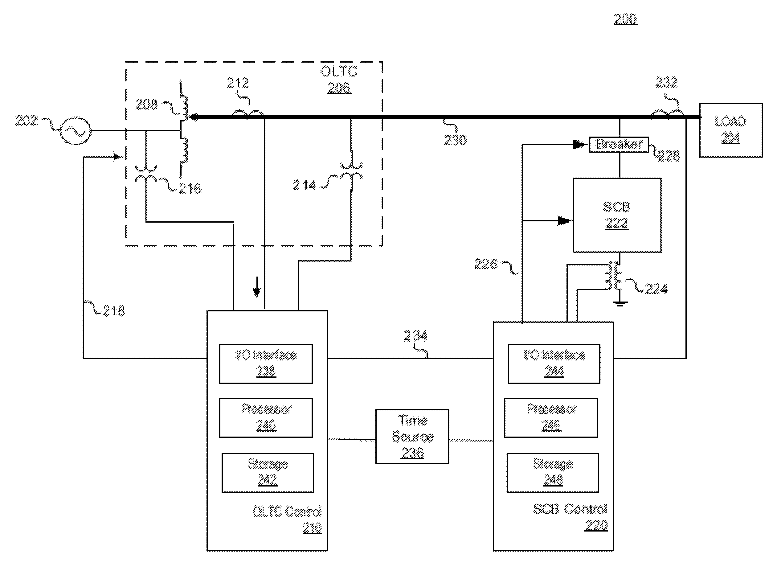 tapcon 240 wiring diagram hyster s50xm forklift connection somurich