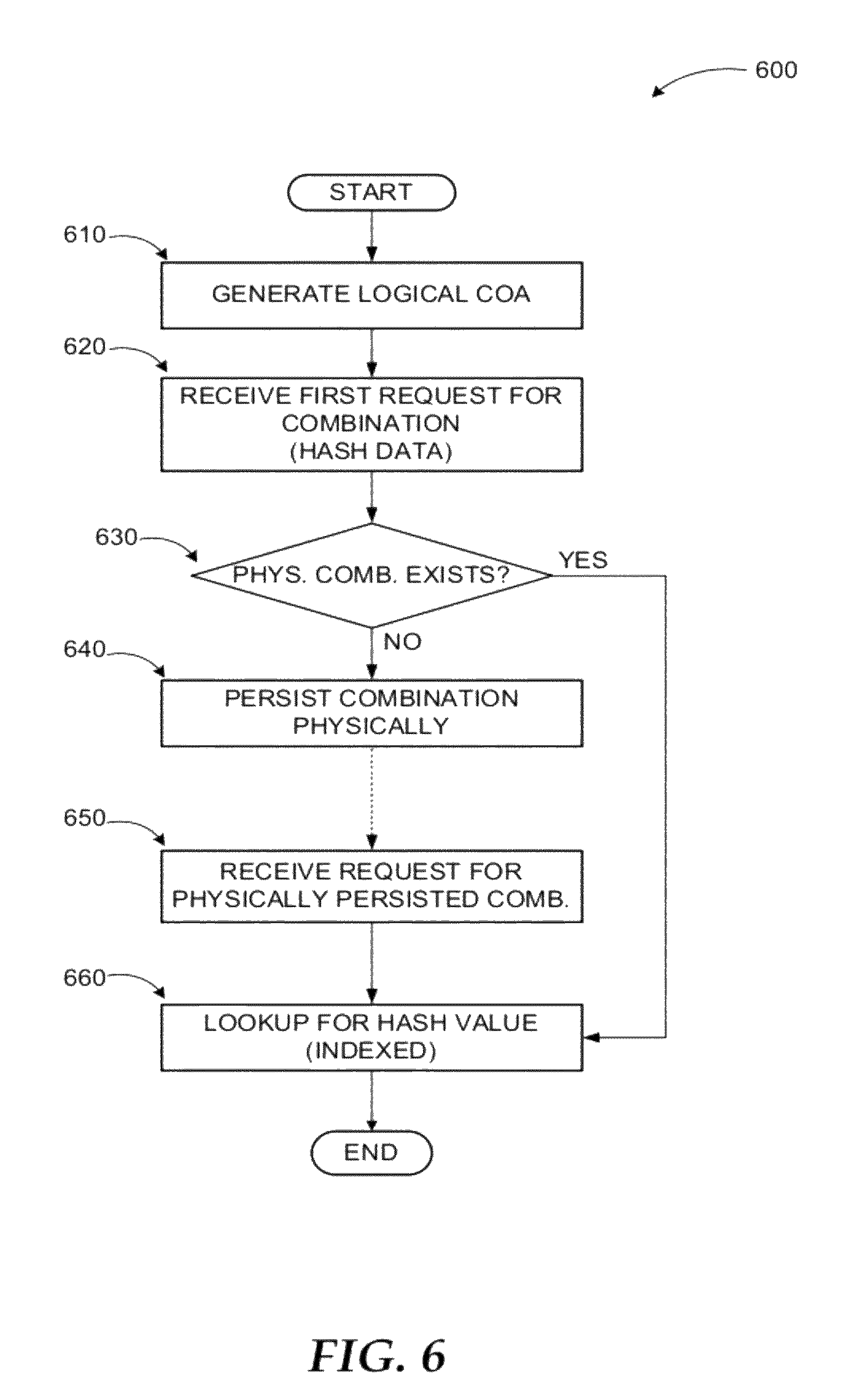 logical data flow diagram powerstat variable autotransformer wiring patent us8539006 chart of accounts with hashing