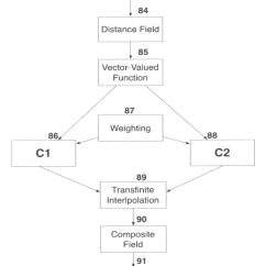Understanding Simple Wiring Diagrams Ice Bear Trike Diagram Wsdot Termination 46