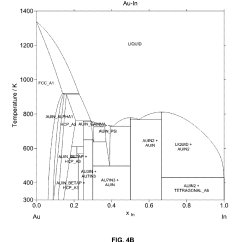 Polyethylene Phase Diagram Tekonsha Voyager Problems Patent Us8573469 Method Of Forming A Micro Led Structure
