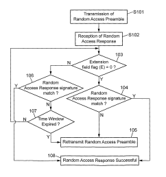 patent drawing [ 2056 x 2148 Pixel ]