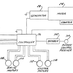 Ingersoll Rand Air Compressor Wiring Diagram Mercedes Diagrams Wire Boreem Pocket Bike