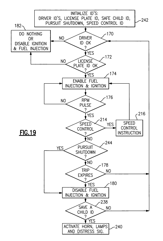 Immobilizer Wiring Diagram Simplex Smoke Detector Wiring