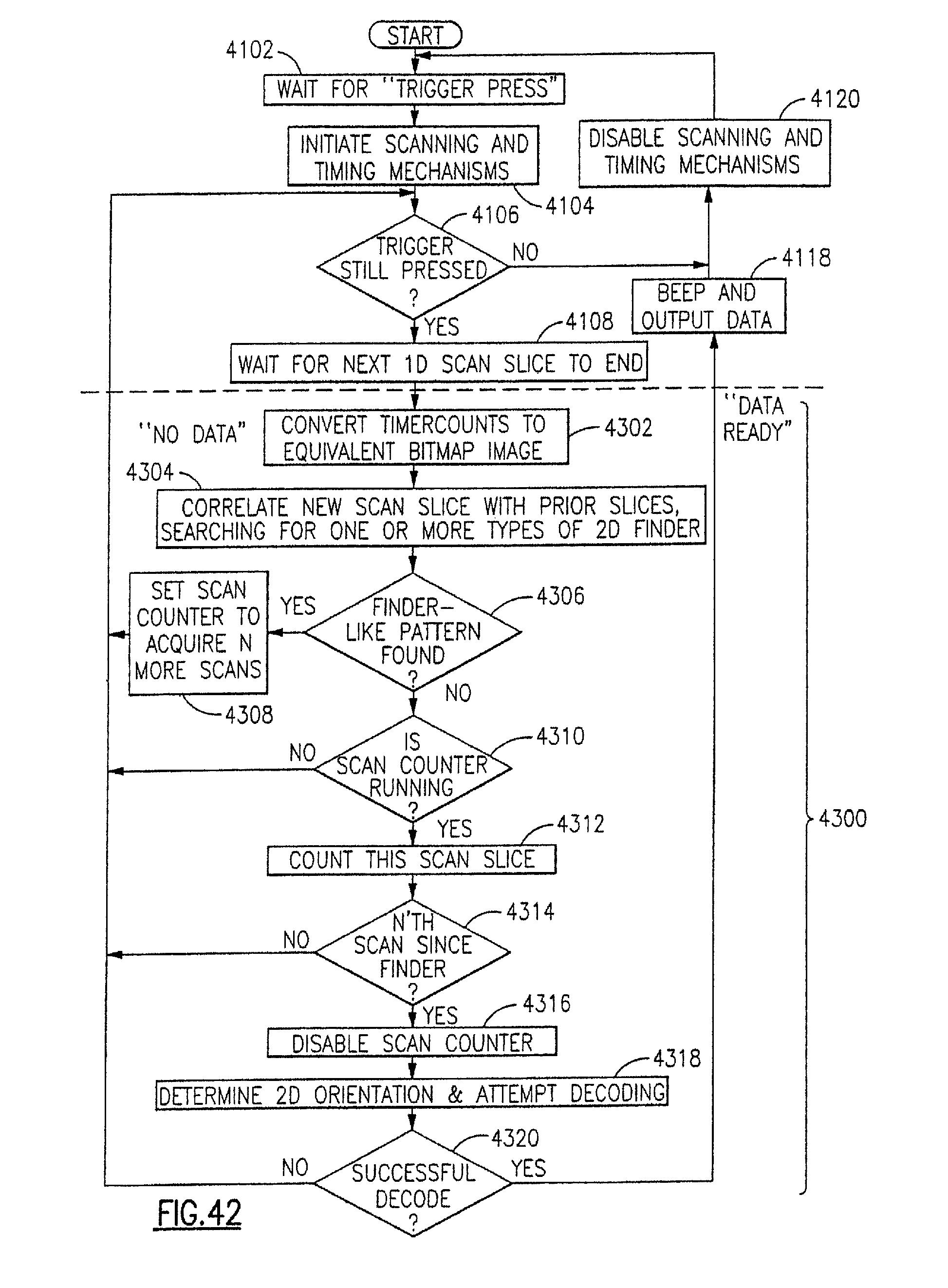 C Code Symbols