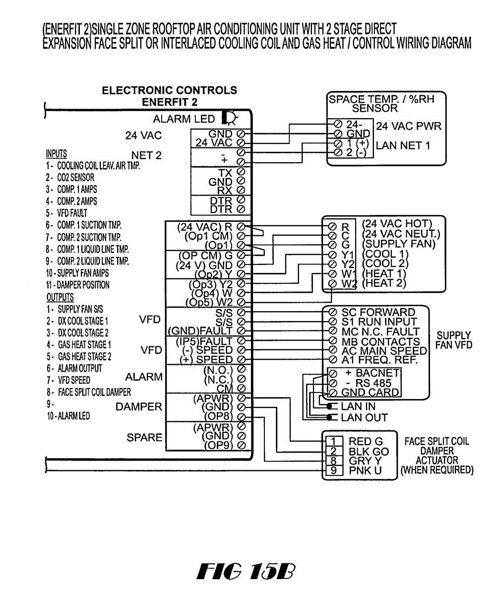 Bacnet Wiring Diagram Method - 1970 mustang instrument ... on