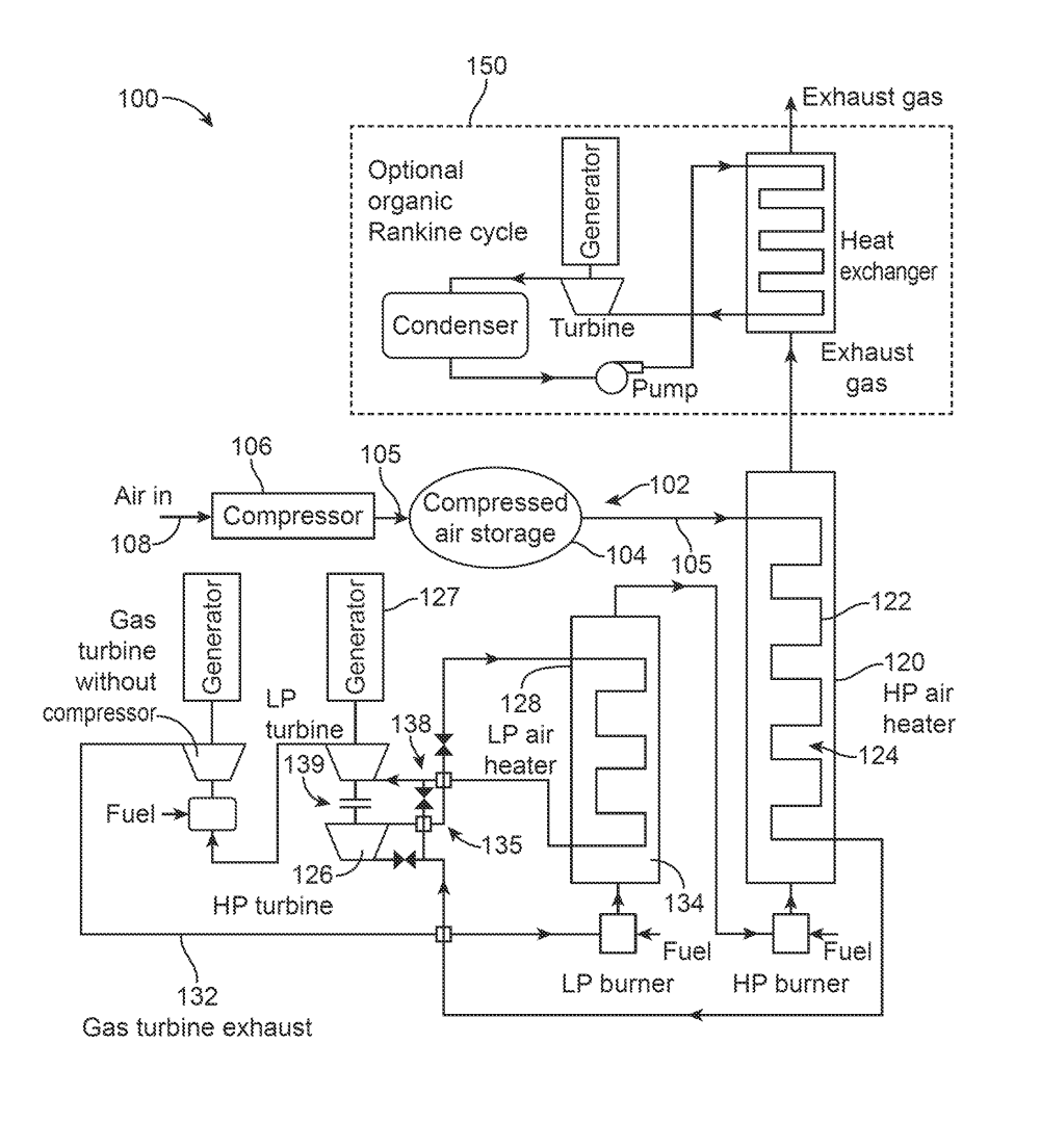 medium resolution of brevet us8726629 compressed air energy system integrated with gas turbine google brevets