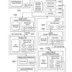 Nordyne Wiring Diagram E2eb 015ha Remote Start Ford Electric Furnace H4hk