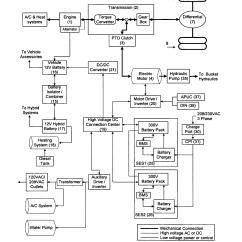 1998 Bluebird Bus Wiring Diagram 2002 Chevy Malibu Radio 1997 Best Library Diagrams Library1996 Trusted S13 Sr20det
