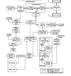 1996 bluebird bus wiring diagram trusted wiring diagram s13 sr20det diagrams bluebird bus wiring diagrams bluebird [ 1952 x 2621 Pixel ]