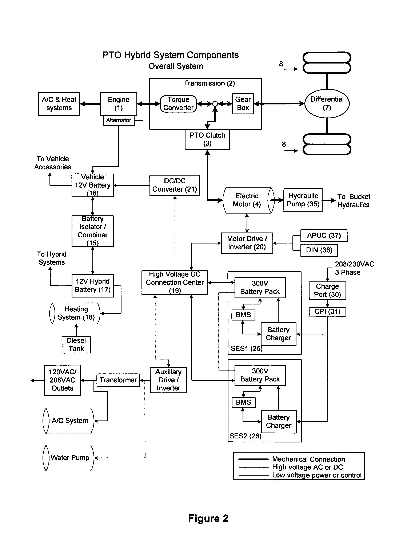 hight resolution of 1996 bluebird bus wiring diagram trusted wiring diagram s13 sr20det diagrams bluebird bus wiring diagrams bluebird