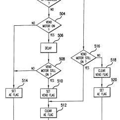 State Diagram For Washing Machine 1971 Vw Beetle Wiring Japanese Vending Machines 40