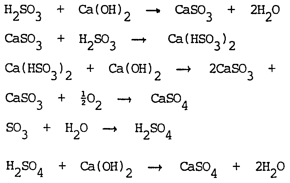 Determining the Ksp of Calcium Hydroxide by Titration of