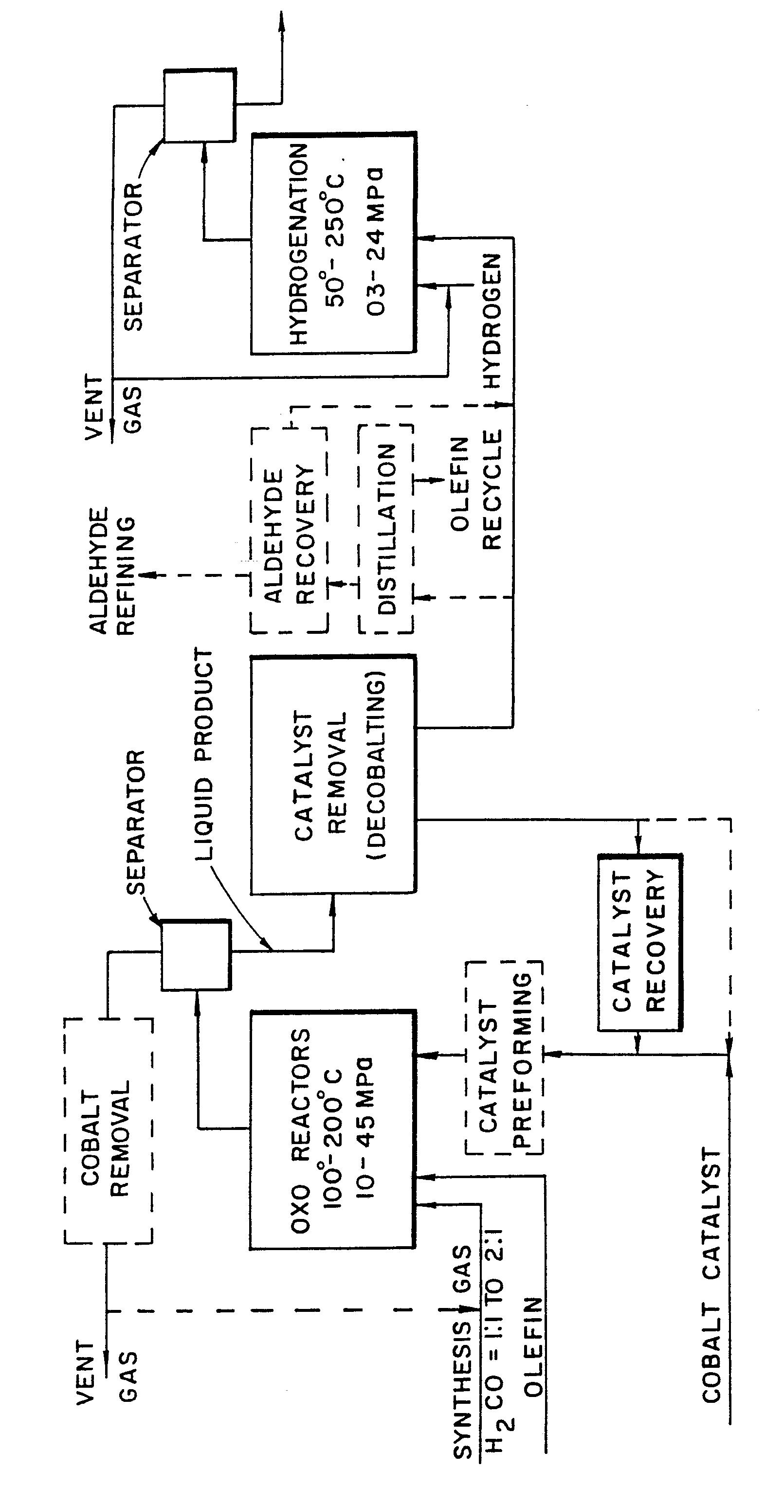 fischer tropsch process flow diagram crime scene programs patent wo1992014098a1 high tech computerized containment