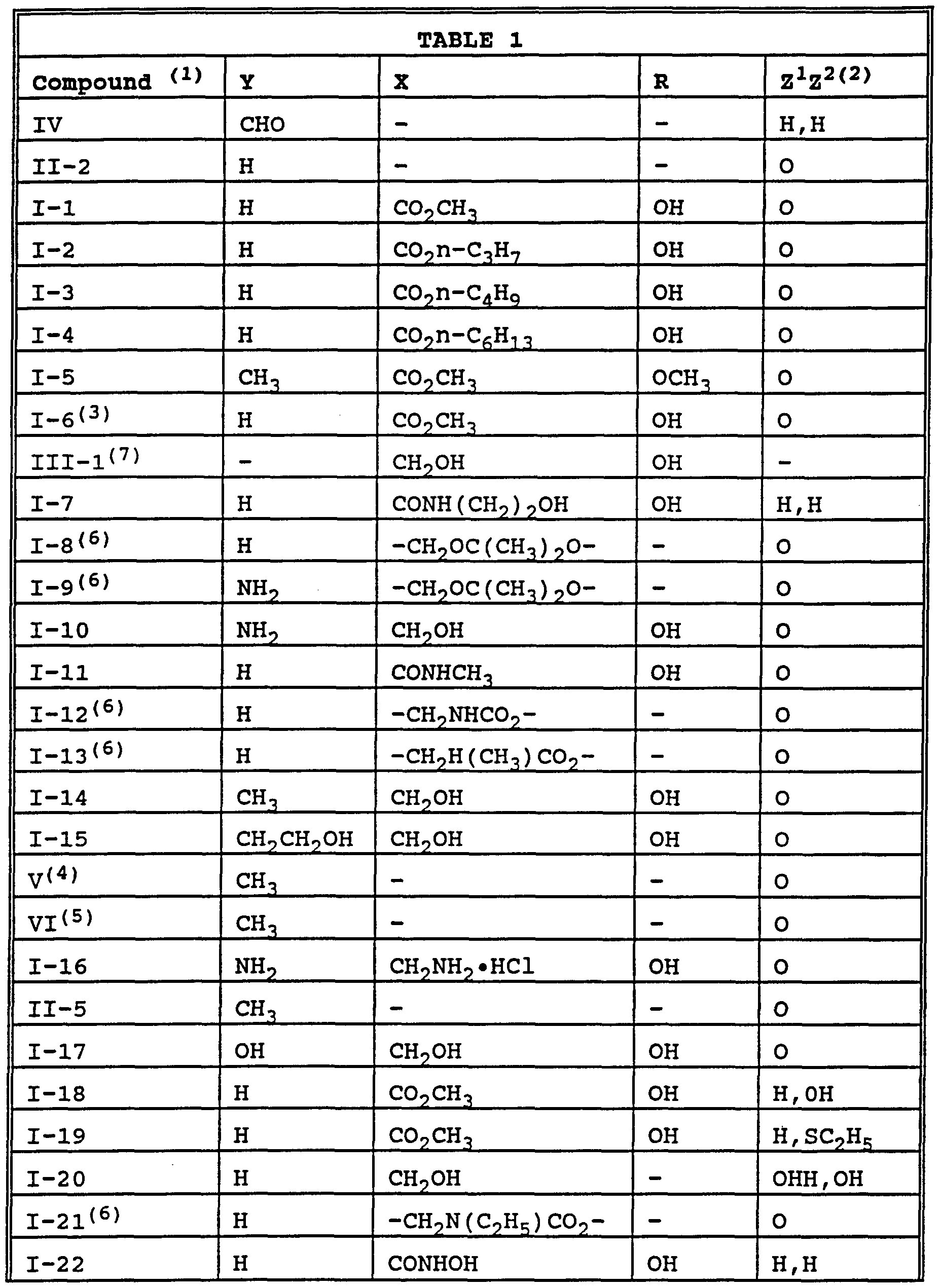 Search Results For Roman Numbers 1 20 Calendar