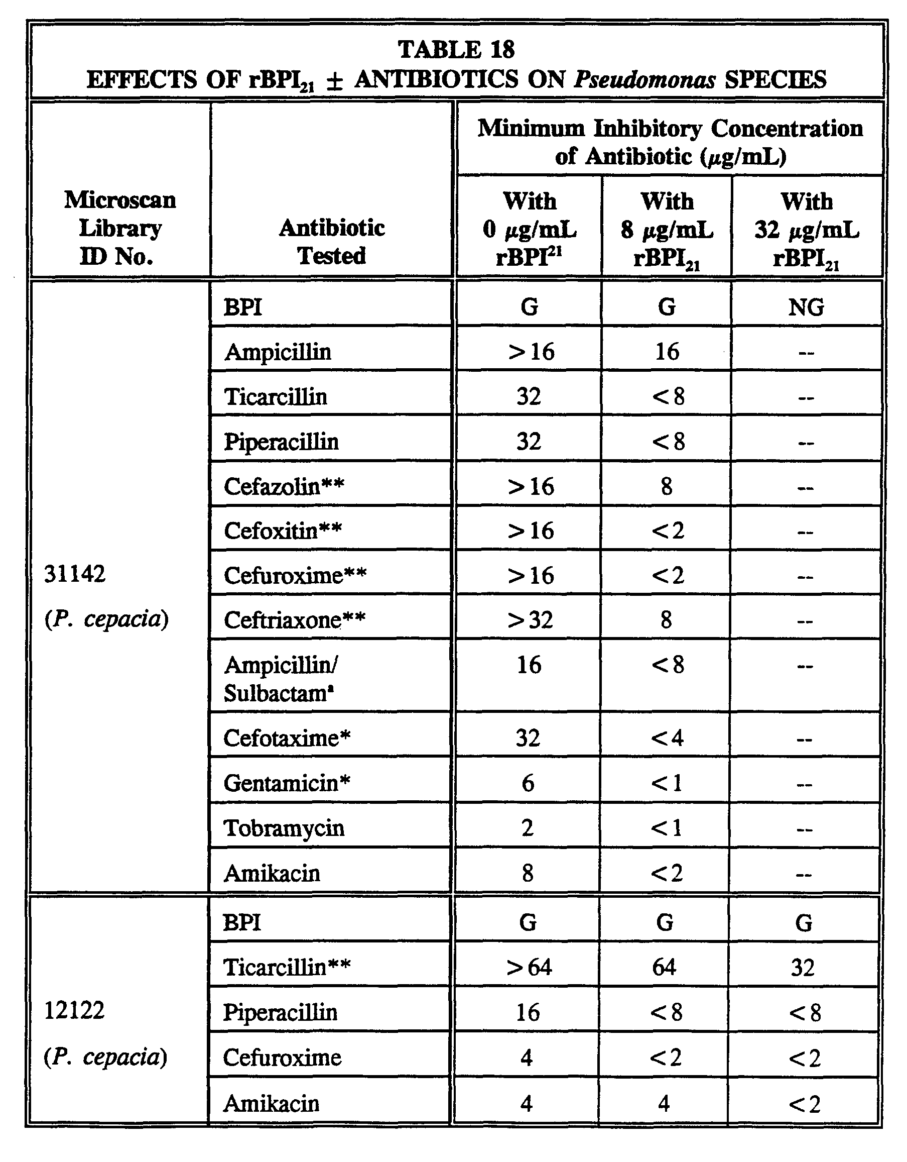 Grams To Use Weight Chart And Units Of Images