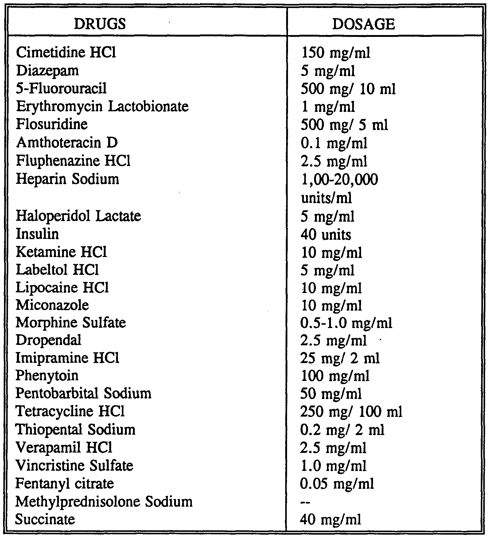 NEW EXAMPLES OF PROTEIN BASED DRUGS   example