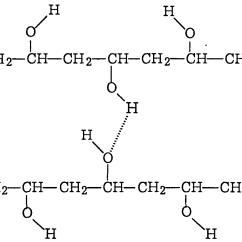 Borax Crystal Diagram Single Phase Energy Meter Wiring Patent Wo1995032323a1 Poly Vinyl Alcohol Microfibrillar