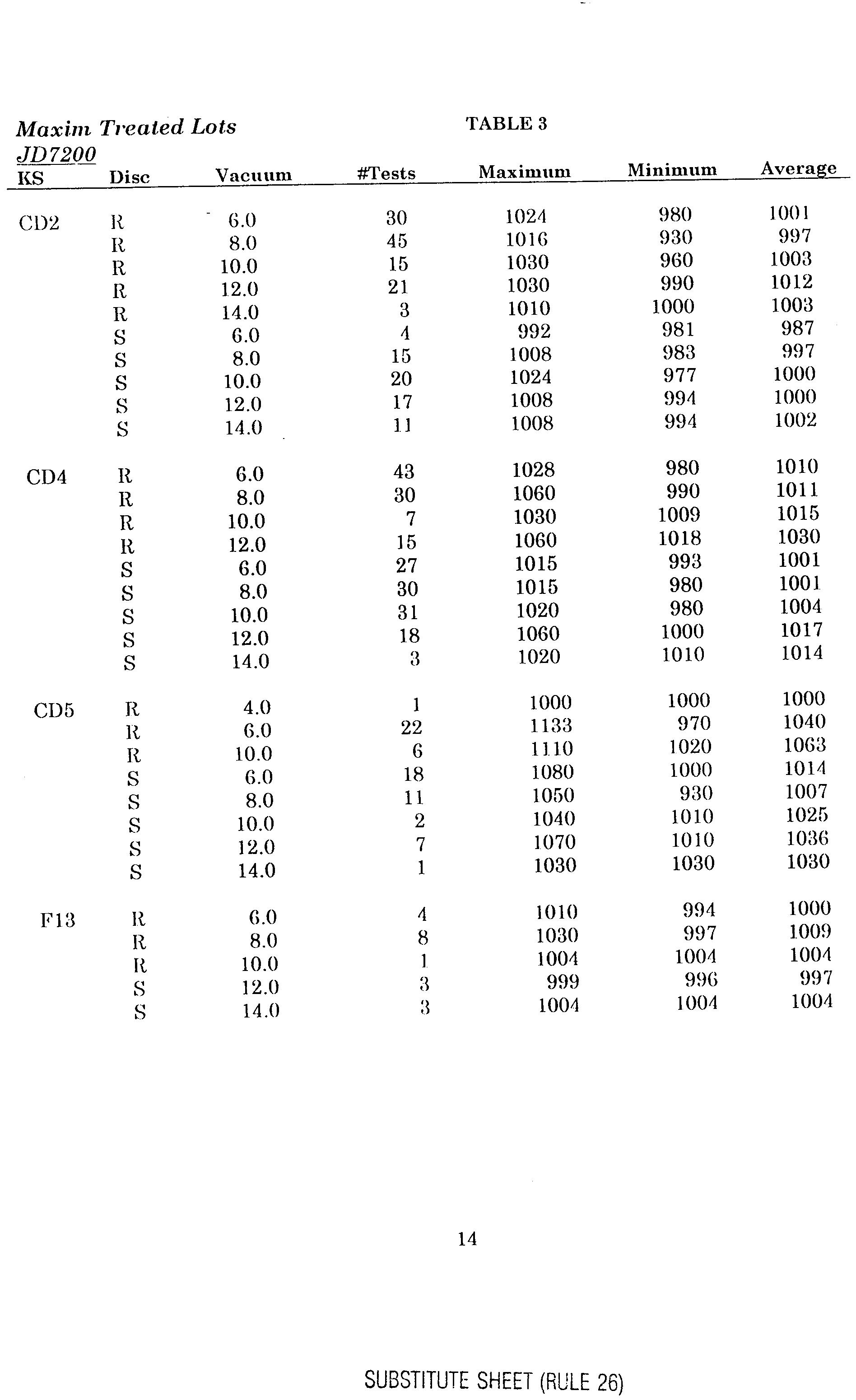 John Deere Planter Transmission Chart