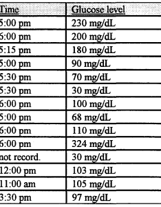 Insulin dosing chart for dogs dosage  also imagessure rh