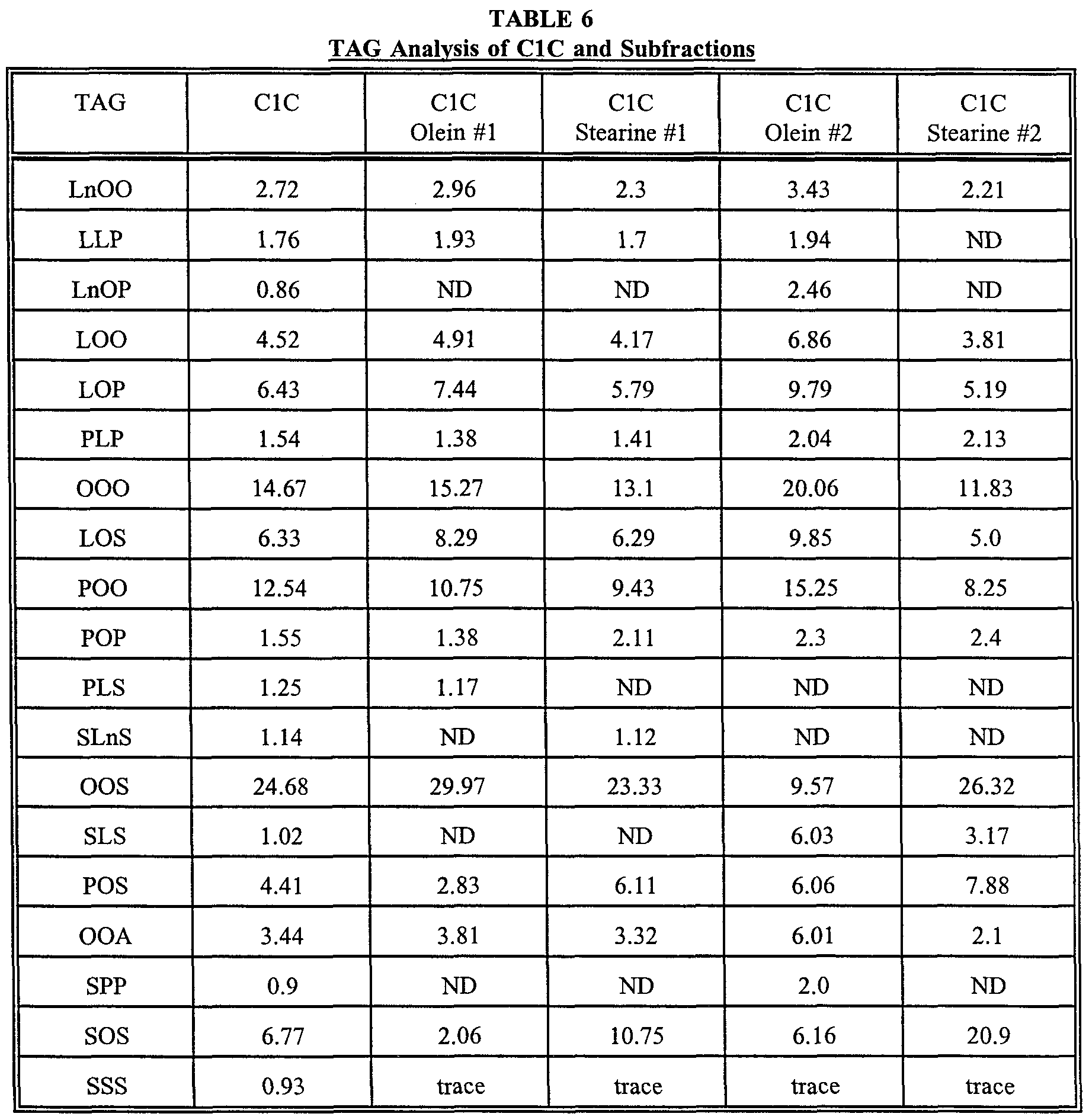 Tape Measure Fraction Chart