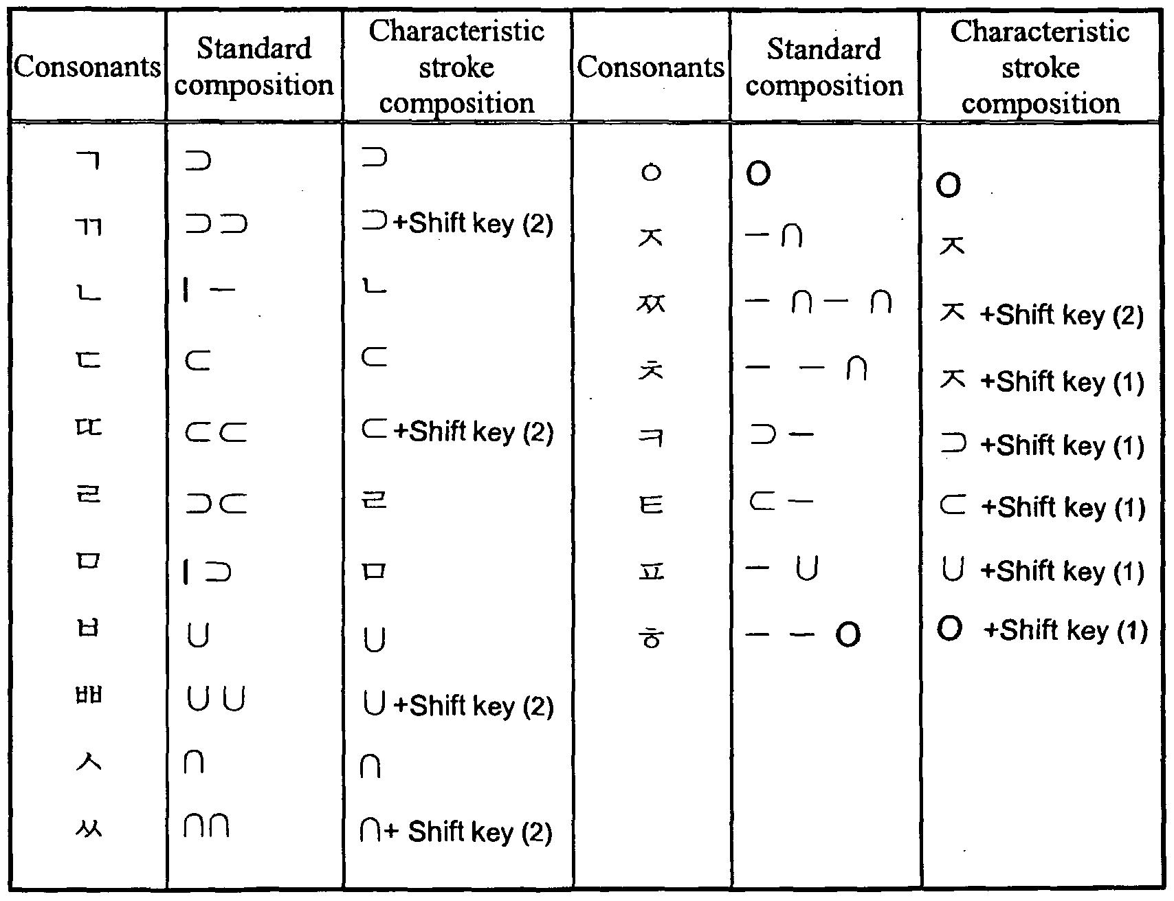 How To Write Korean Alphabet Stroke Order