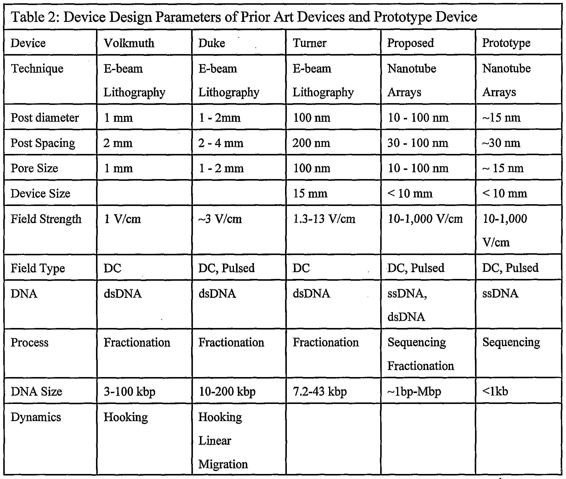 dna fingerprinting diagram 6 way square trailer wiring lennard jones parameters table related keywords