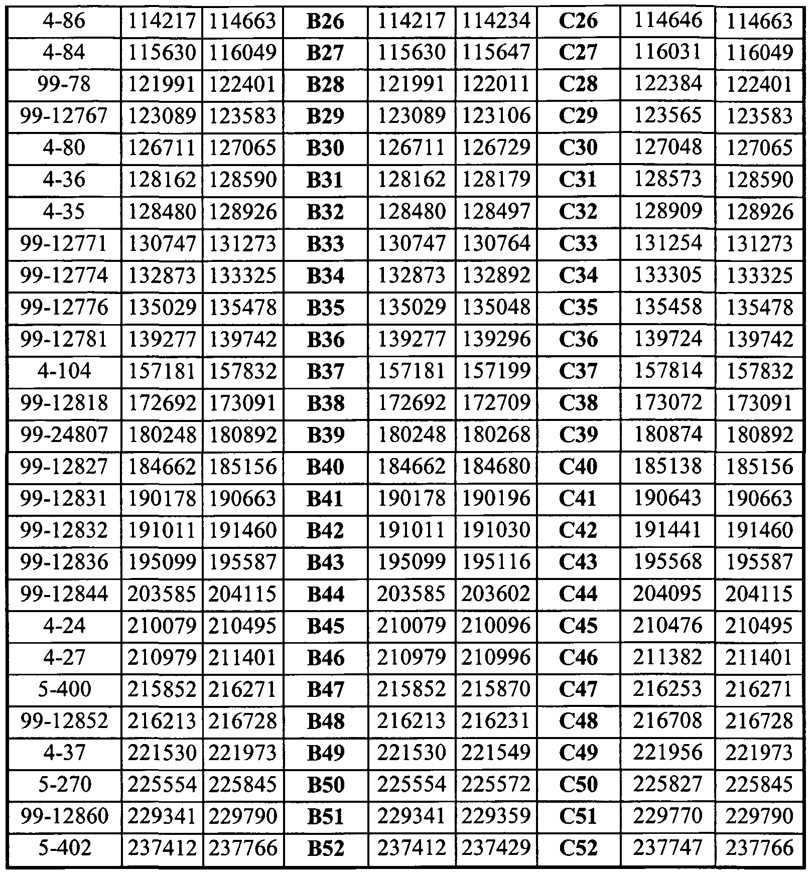 Multiplication Table 1 To