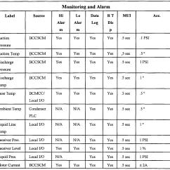 Doerr Single Phase Motor Wiring Diagram Trane Xe 1200 Air Conditioner Somurich