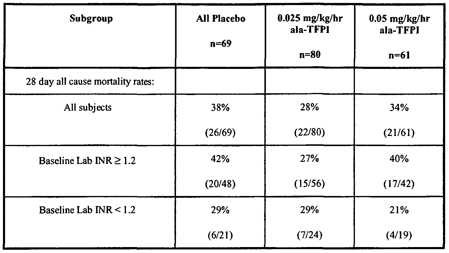 sofa score icu mortality protector cover sepsis 3 and the quick adelaide